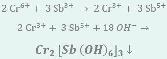 Formula Antimony trioxide