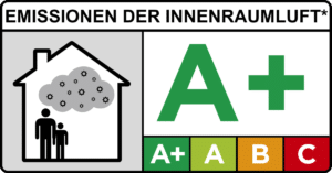 Emissionen-A+