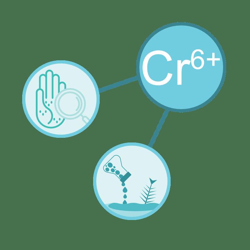 Cr6+icongroup-1